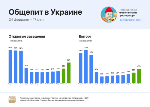 инфографика RU